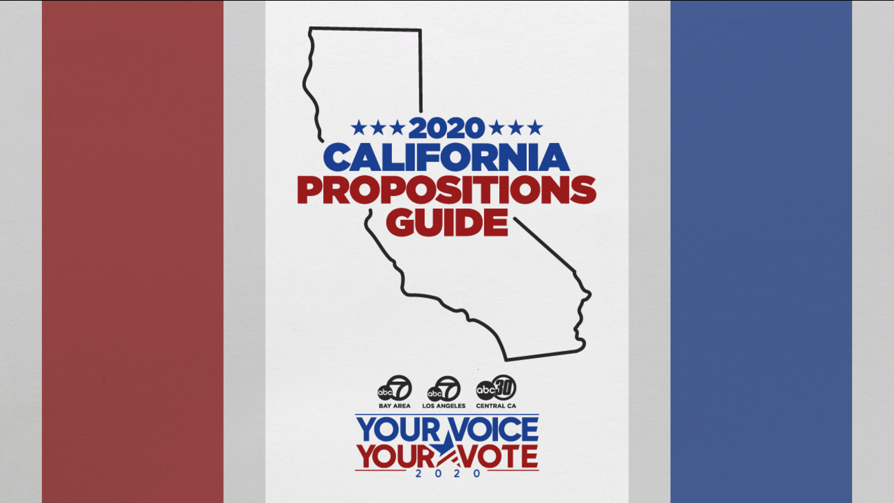 Proposition 22 – Moving the Future of Work Forward in California